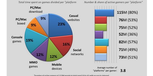 2011_US_National_Gamers_Survey