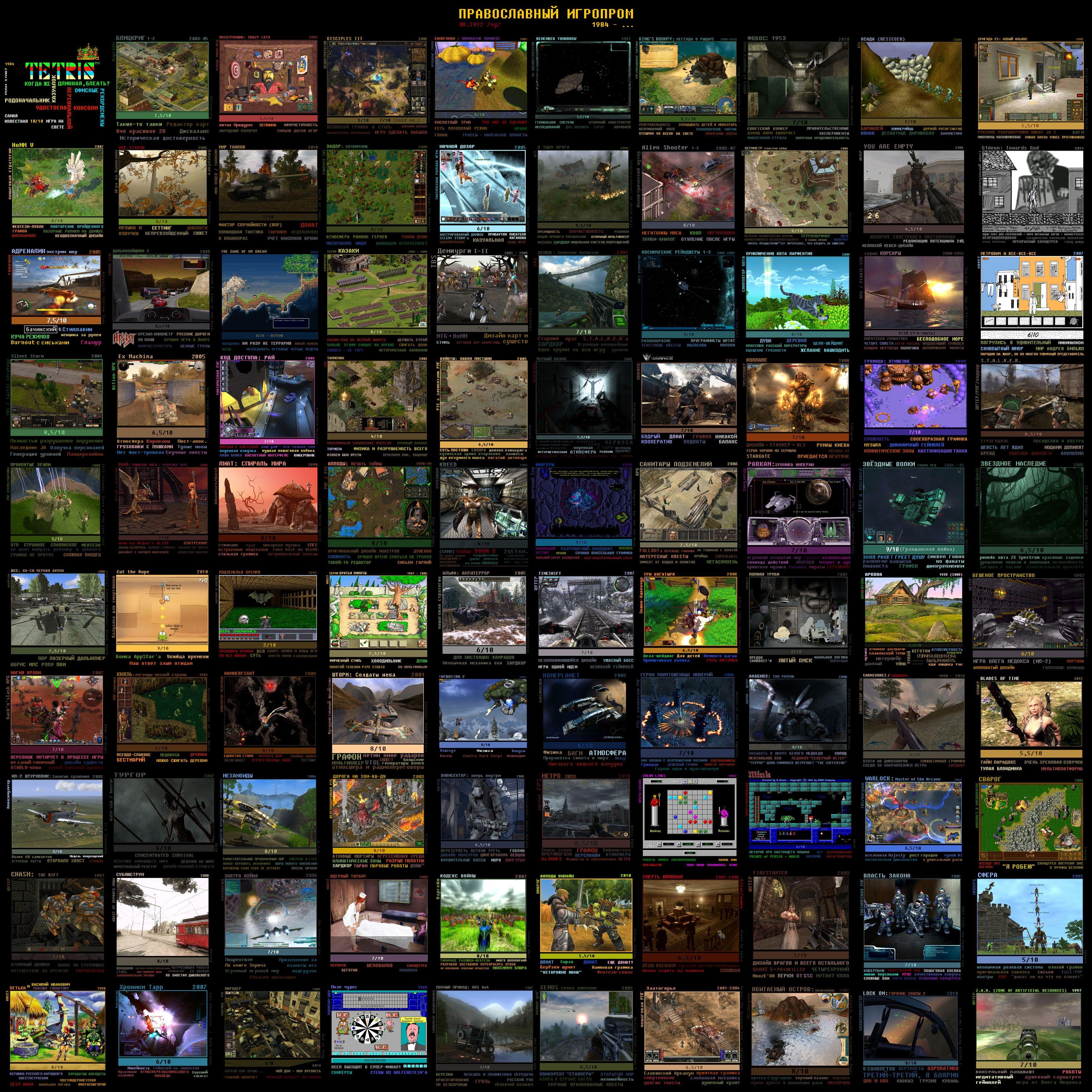 Российские и украинские компьютерные игры - одной картинкой