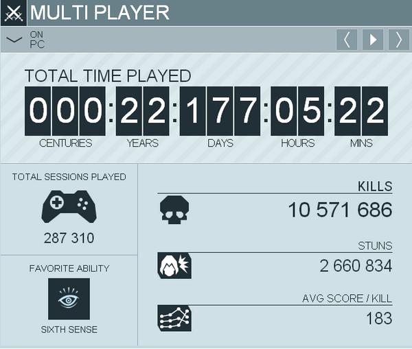 Статистика мультиплеера Assassin's Creed 3 на PC