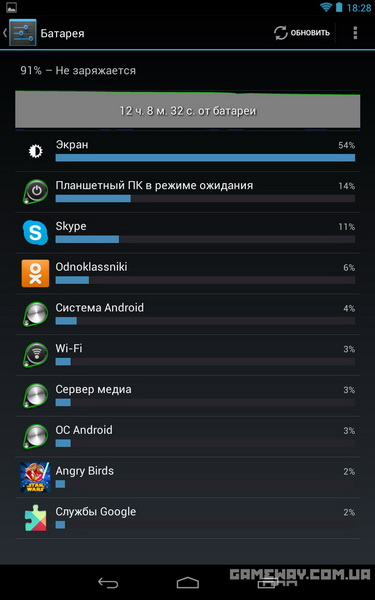 google nexus 7 батарея устройства