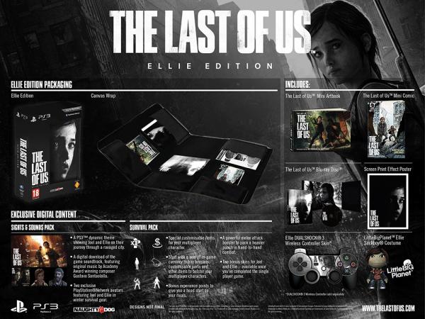 Коллекционное издание игры last of us