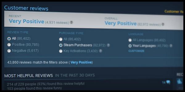 Valve Review
