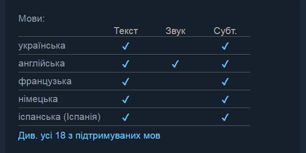 У VR-грі Half-Life: Alyx з'явилася українська мова