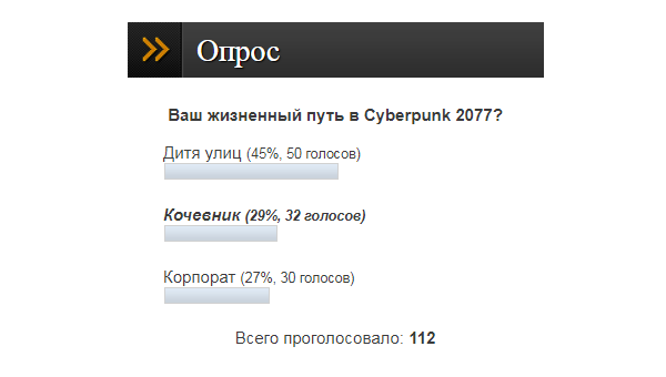 Таков путь - Cyberpunk 2077 ушла на золото, за кого будем играть?